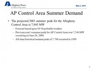 Allegheny Power customer care number 3059