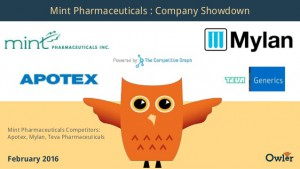 Mylan Pharmaceuticals customer care number 8998